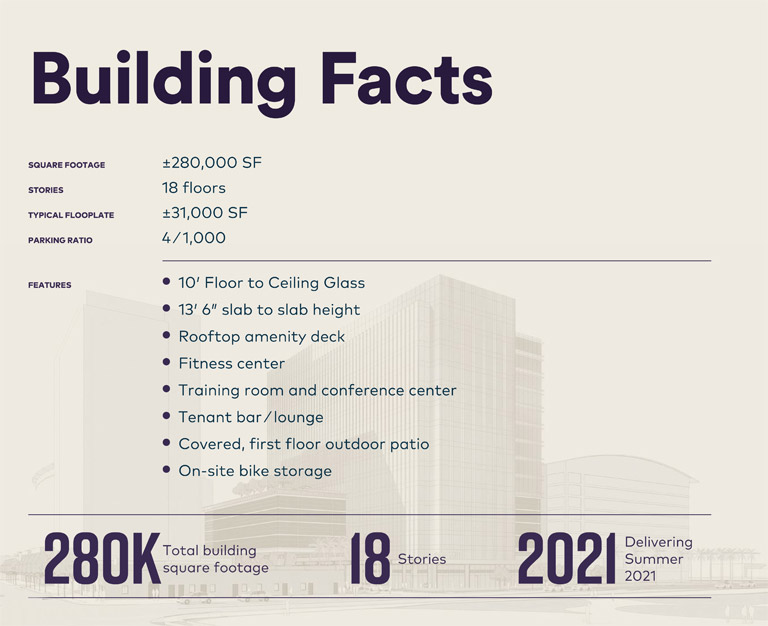 Building Facts